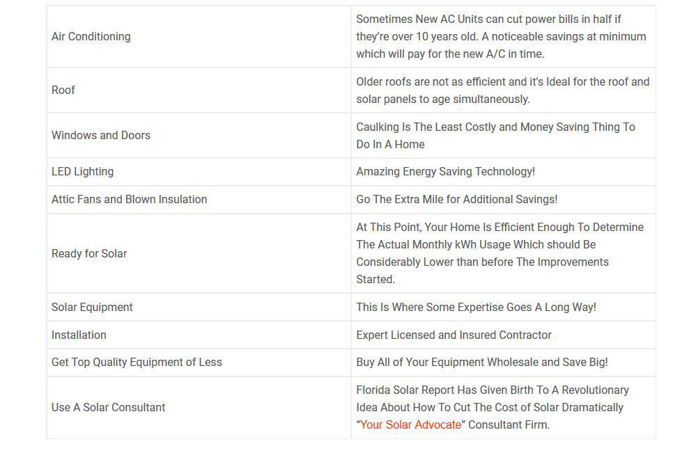 solar preparation list view,
